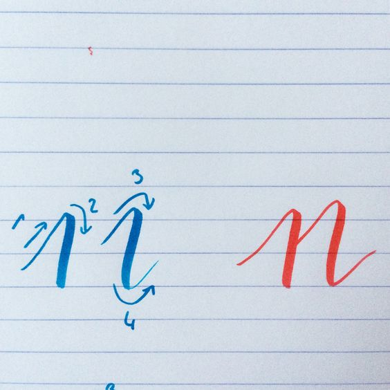formes de base calligraphie - calligraphique